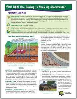 Title-page-Permeable-Paving-REW-248x320
